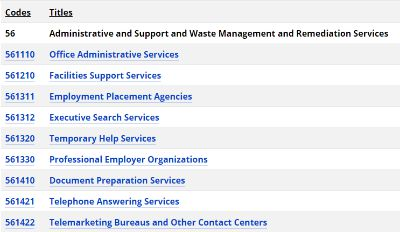 Administrative And Support And Waste Management And Remediation