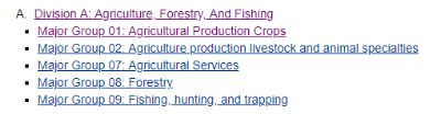 Agriculture, Forestry, And Fishing - SIC Division A - For Commercial Insurance