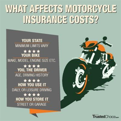 What Affects Motorcycle Insurance Costs?